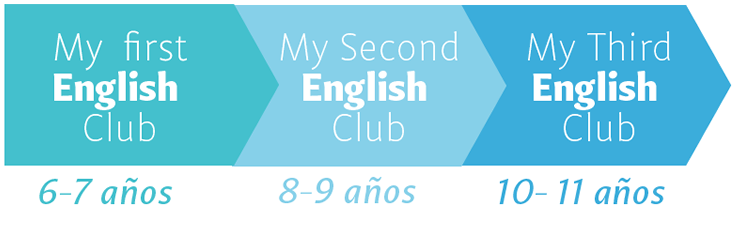 My first englesh club en Centro de idiomas de la Salle Neza